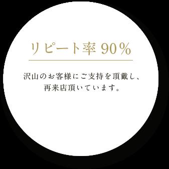 リピート率80%